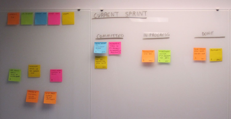 Sprint Board